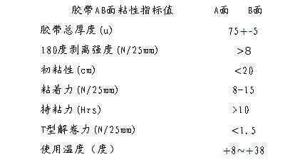 双面胶性能参数表